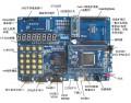 特价 Mars-XC3S400-F Xilinx Spartan-3 FPGA开发板 送DVD资料